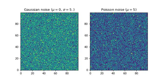 make_noise_image — photutils v0 7